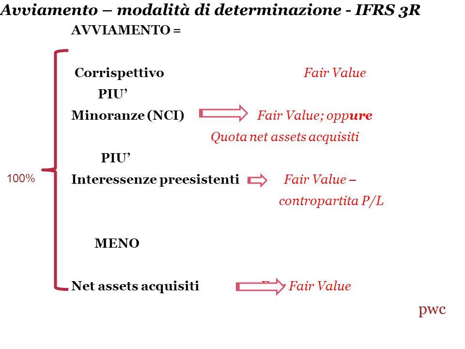 Avviamento – modalità di determinazione - IFRS 3R