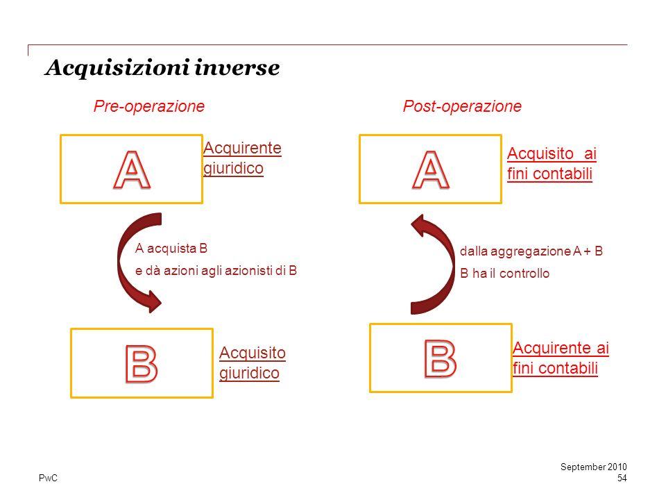 A A B B Acquisizioni inverse Pre-operazione Post-operazione