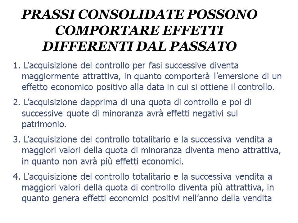 PRASSI CONSOLIDATE POSSONO COMPORTARE EFFETTI DIFFERENTI DAL PASSATO