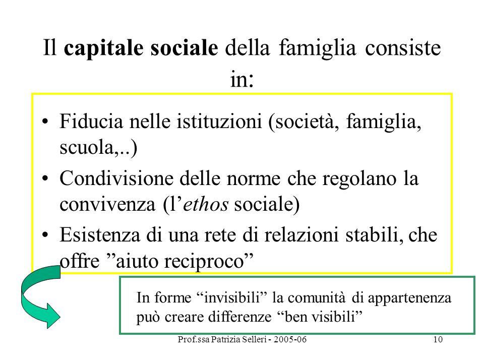 Il capitale sociale della famiglia consiste in: