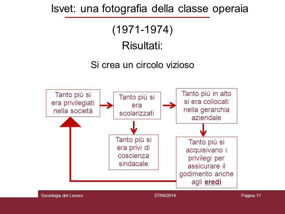 Isvet: una fotografia della classe operaia (1971-1974) Risultati:
