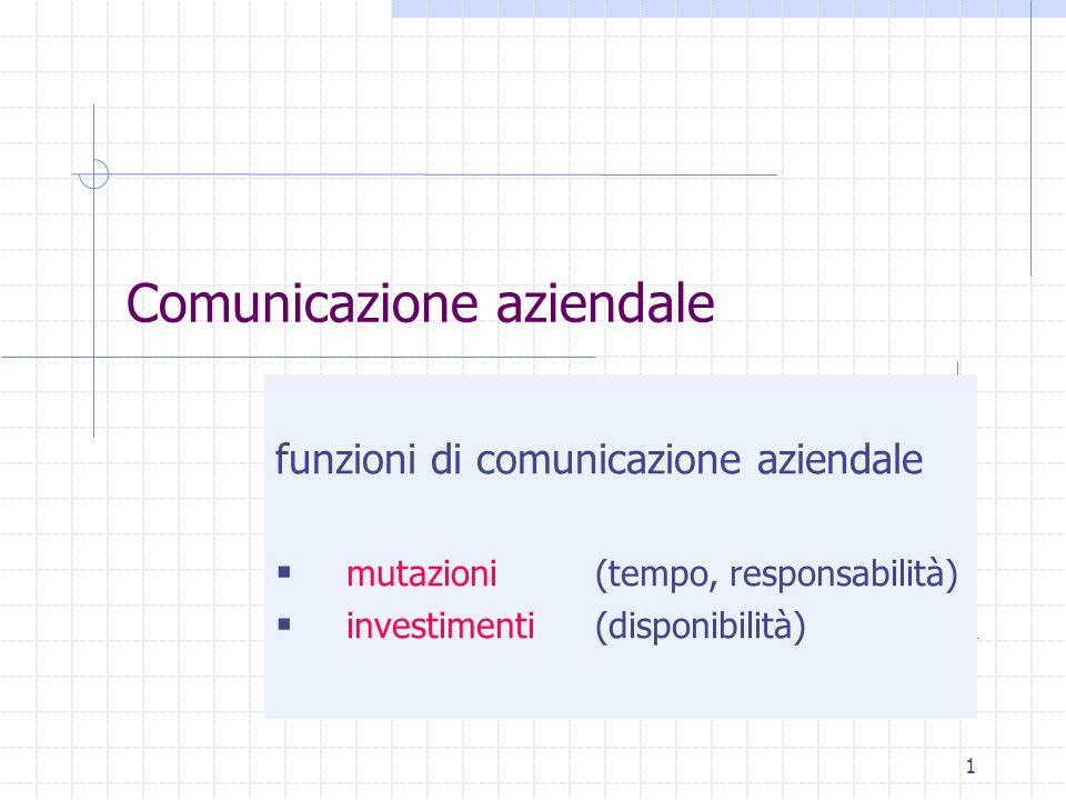 Comunicazione aziendale