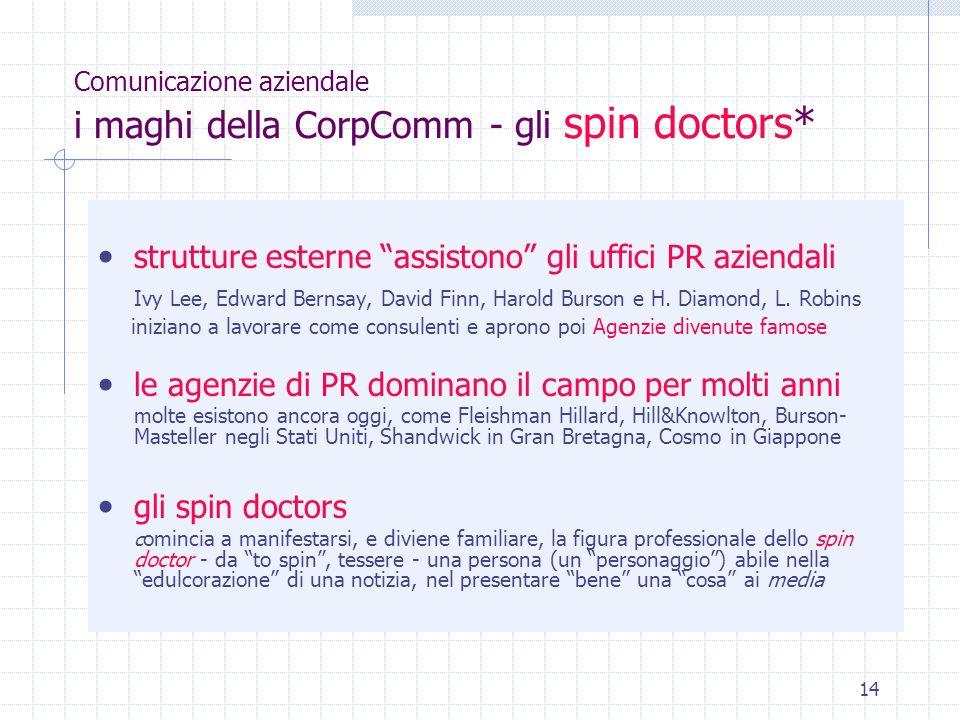 Comunicazione aziendale i maghi della CorpComm - gli spin doctors*