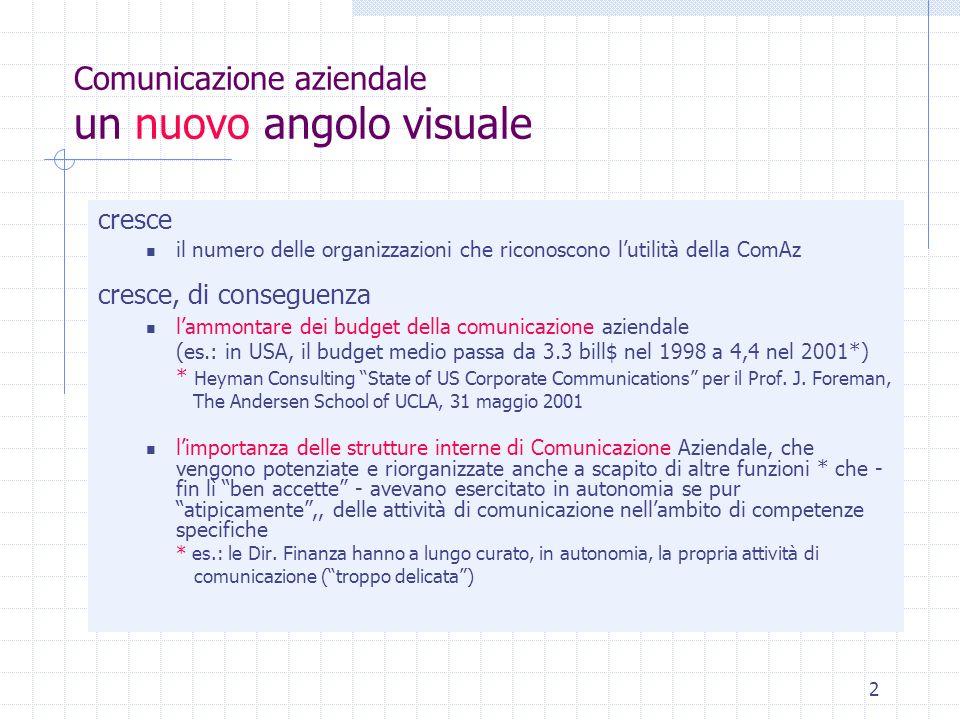 Comunicazione aziendale un nuovo angolo visuale