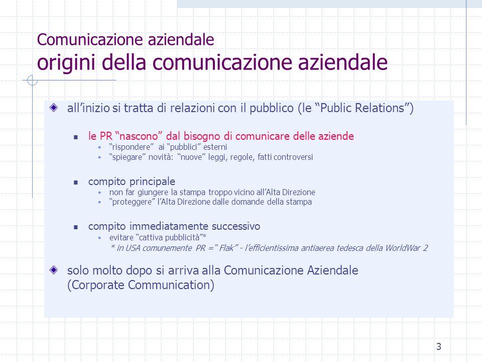 Comunicazione aziendale origini della comunicazione aziendale