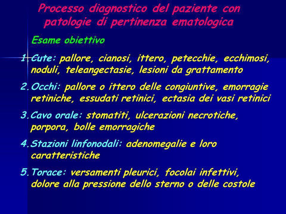 Processo diagnostico del paziente con patologie di pertinenza ematologica