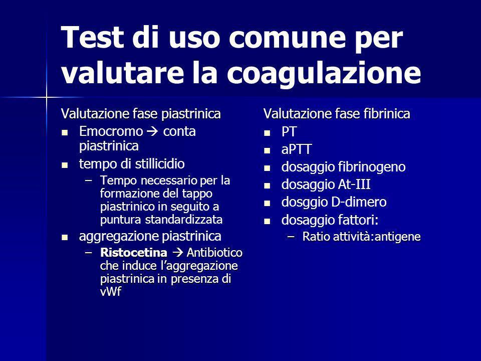 Test di uso comune per valutare la coagulazione