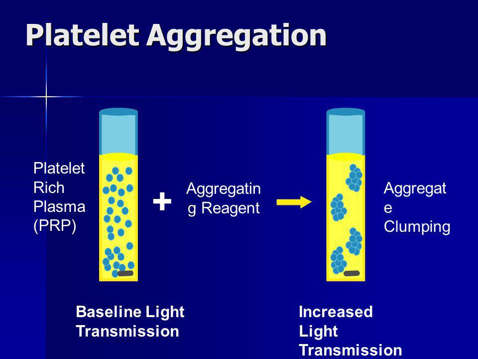 + Platelet Aggregation Platelet Rich Plasma (PRP) Aggregating Reagent