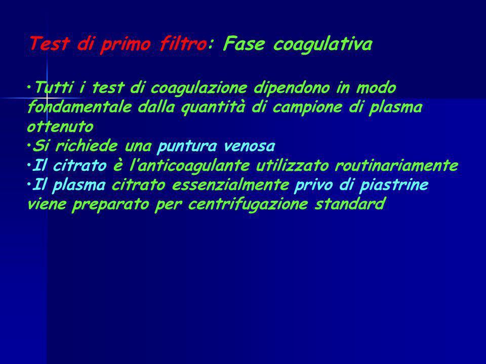 Test di primo filtro: Fase coagulativa