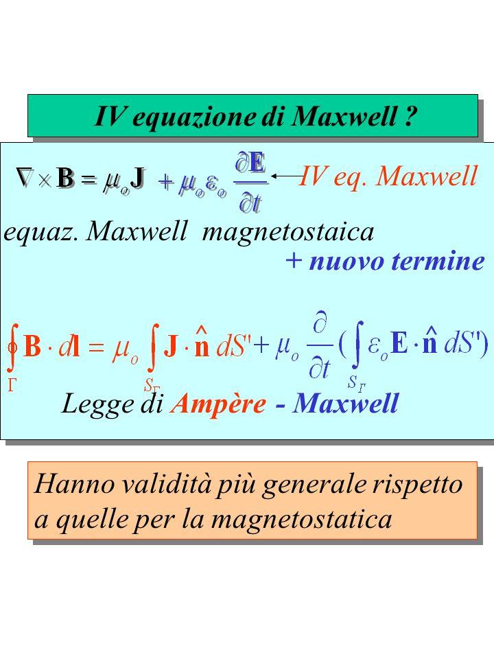 IV equazione di Maxwell