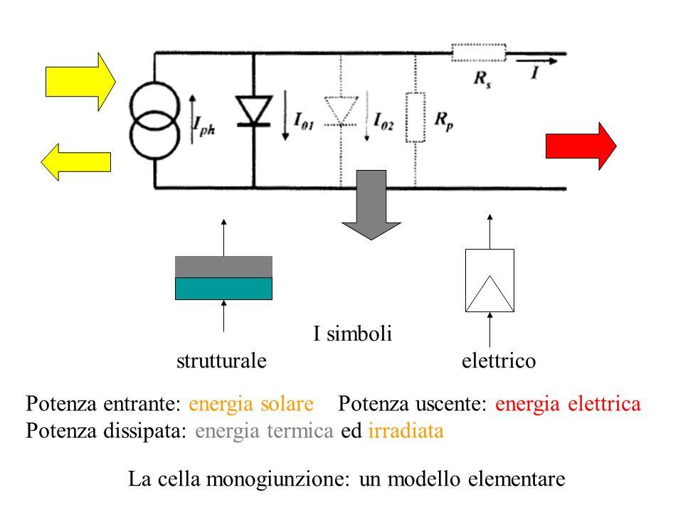 La cella monogiunzione: un modello elementare