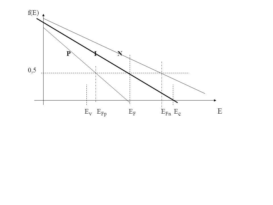 f(E) 0,5. Ev EFp EF EFn Ec E.