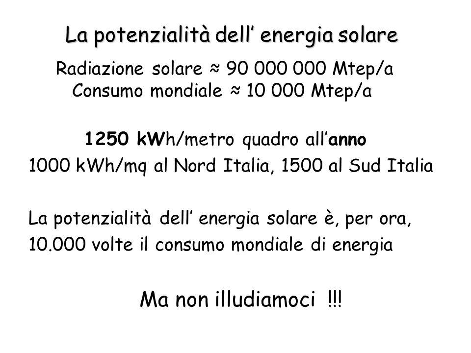 La potenzialità dell' energia solare