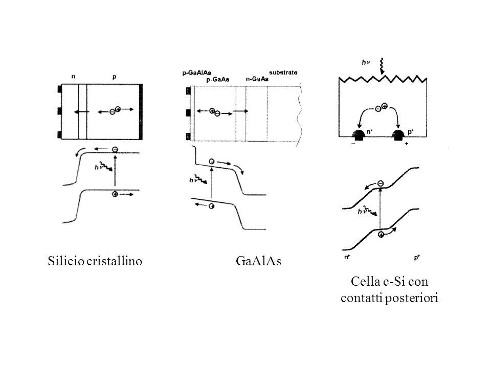 Cella c-Si con contatti posteriori Silicio cristallino GaAlAs