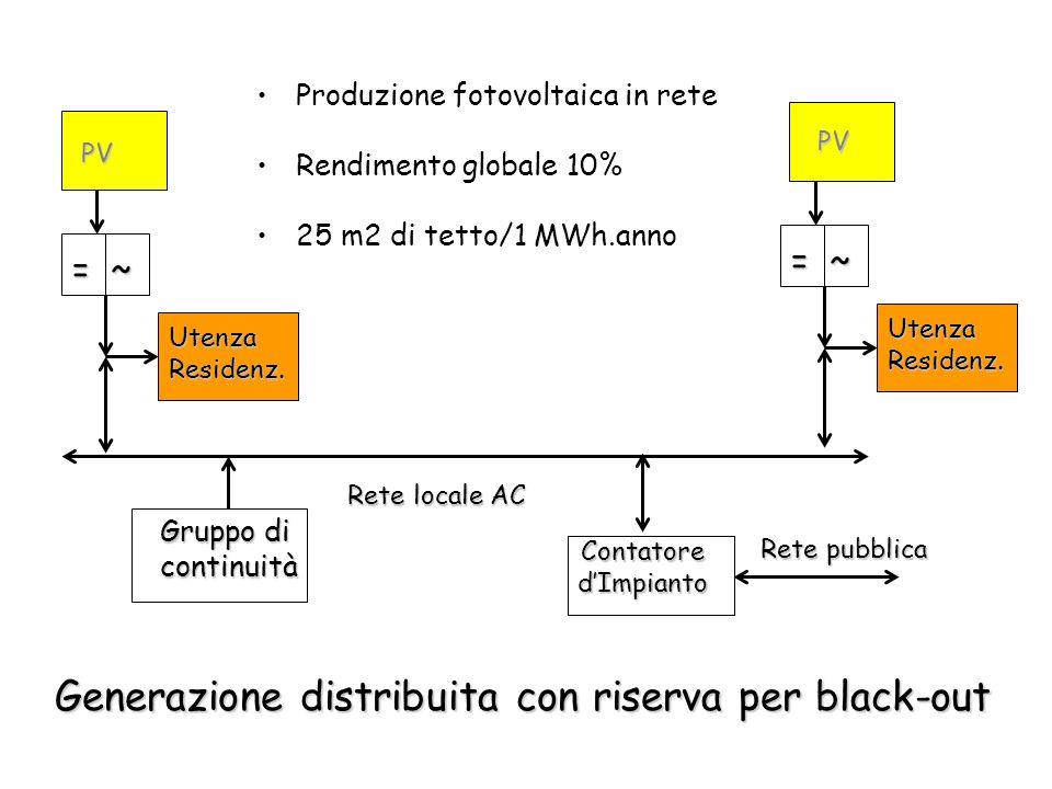 Generazione distribuita con riserva per black-out