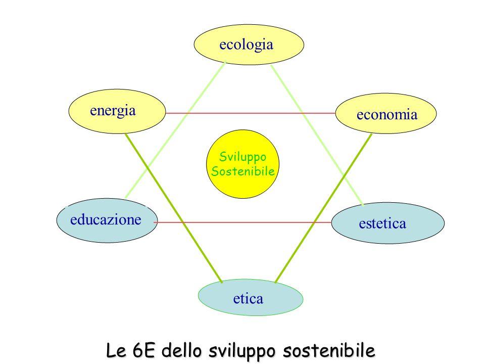 Le 6E dello sviluppo sostenibile