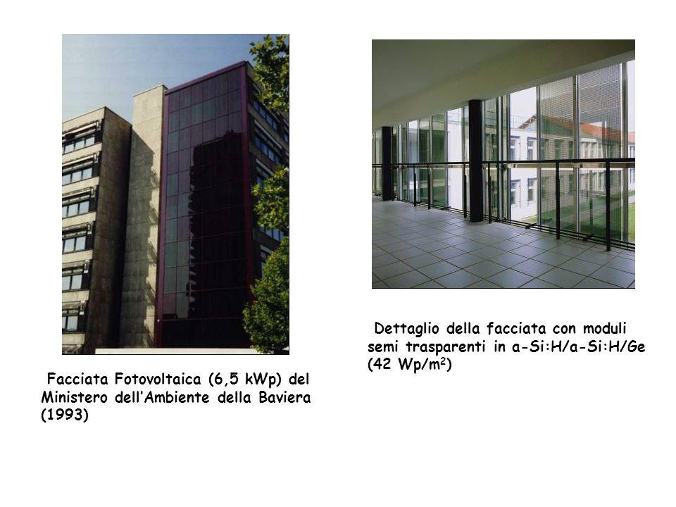 Dettaglio della facciata con moduli semi trasparenti in a-Si:H/a-Si:H/Ge (42 Wp/m2)
