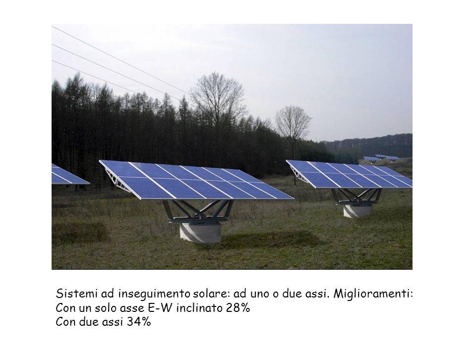 Sistemi ad inseguimento solare: ad uno o due assi. Miglioramenti: