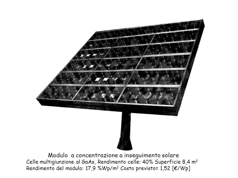 Modulo a concentrazione a inseguimento solare