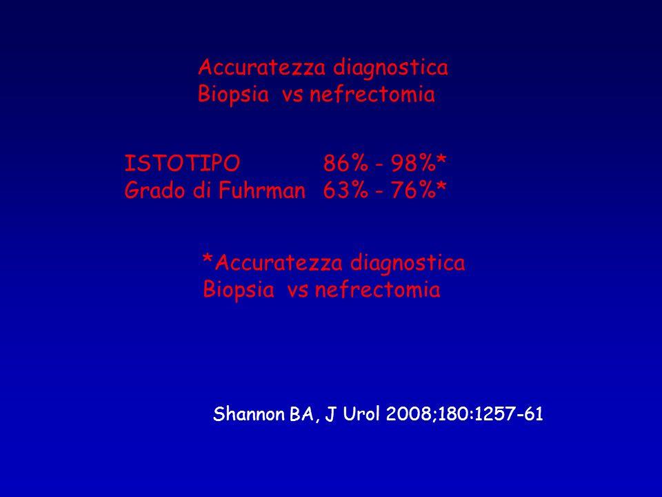 Accuratezza diagnostica Biopsia vs nefrectomia