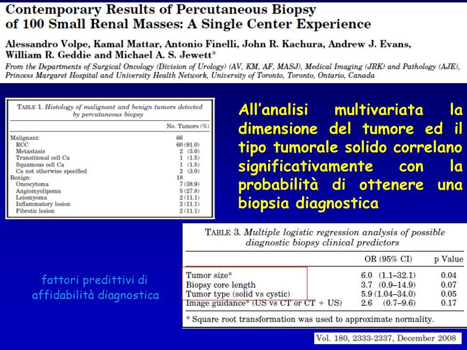 All'analisi multivariata la dimensione del tumore ed il tipo tumorale solido correlano significativamente con la probabilità di ottenere una biopsia diagnostica