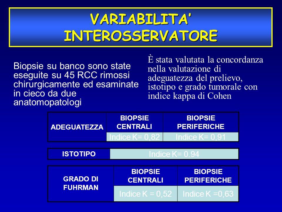 VARIABILITA' INTEROSSERVATORE