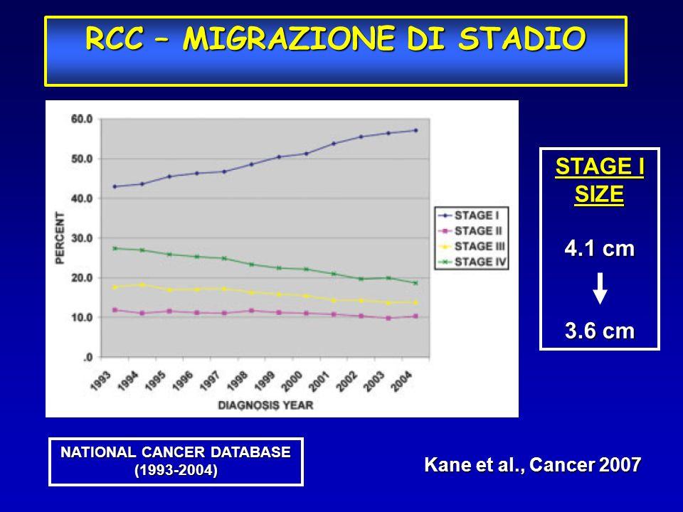RCC – MIGRAZIONE DI STADIO NATIONAL CANCER DATABASE
