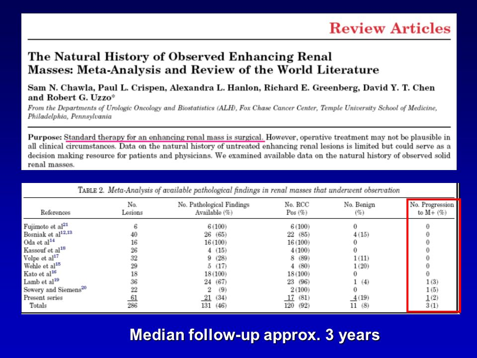 Median follow-up approx. 3 years