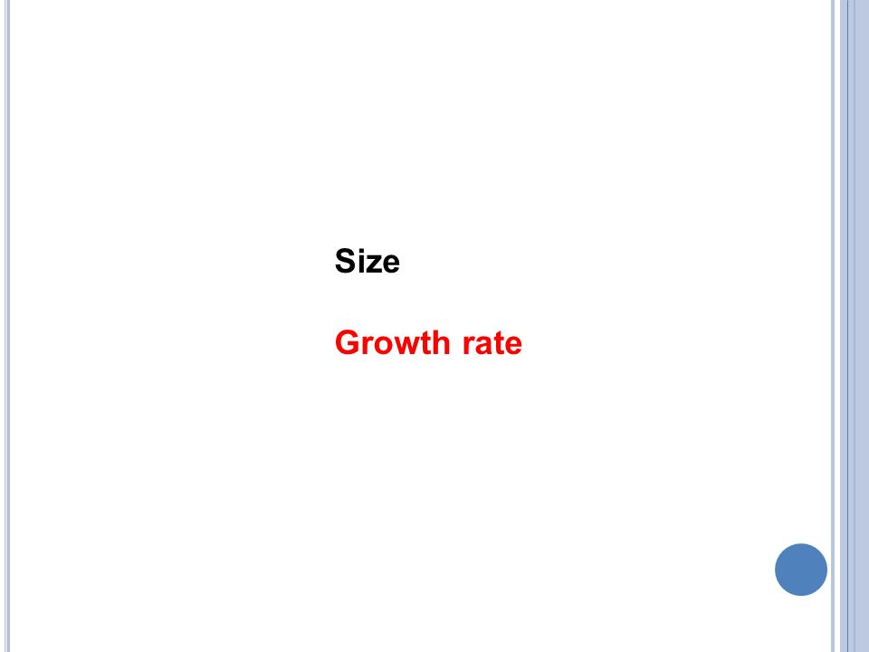 Size Growth rate