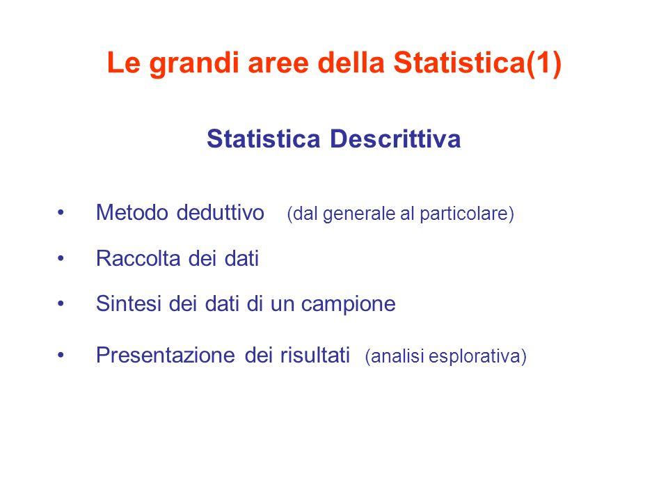 Le grandi aree della Statistica(1)