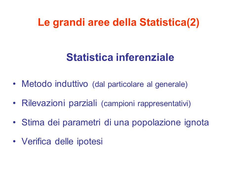 Le grandi aree della Statistica(2)