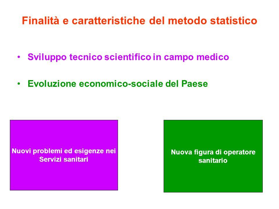Finalità e caratteristiche del metodo statistico