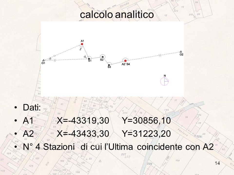 calcolo analitico Dati: A1 X=-43319,30 Y=30856,10