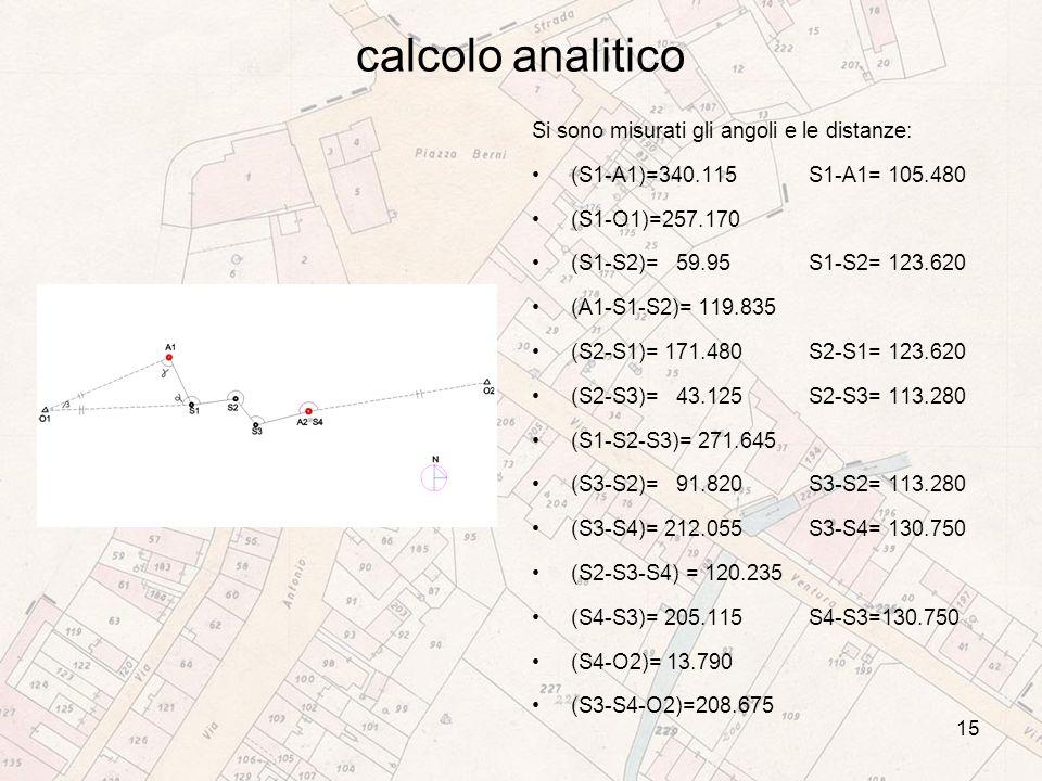 calcolo analitico Si sono misurati gli angoli e le distanze: