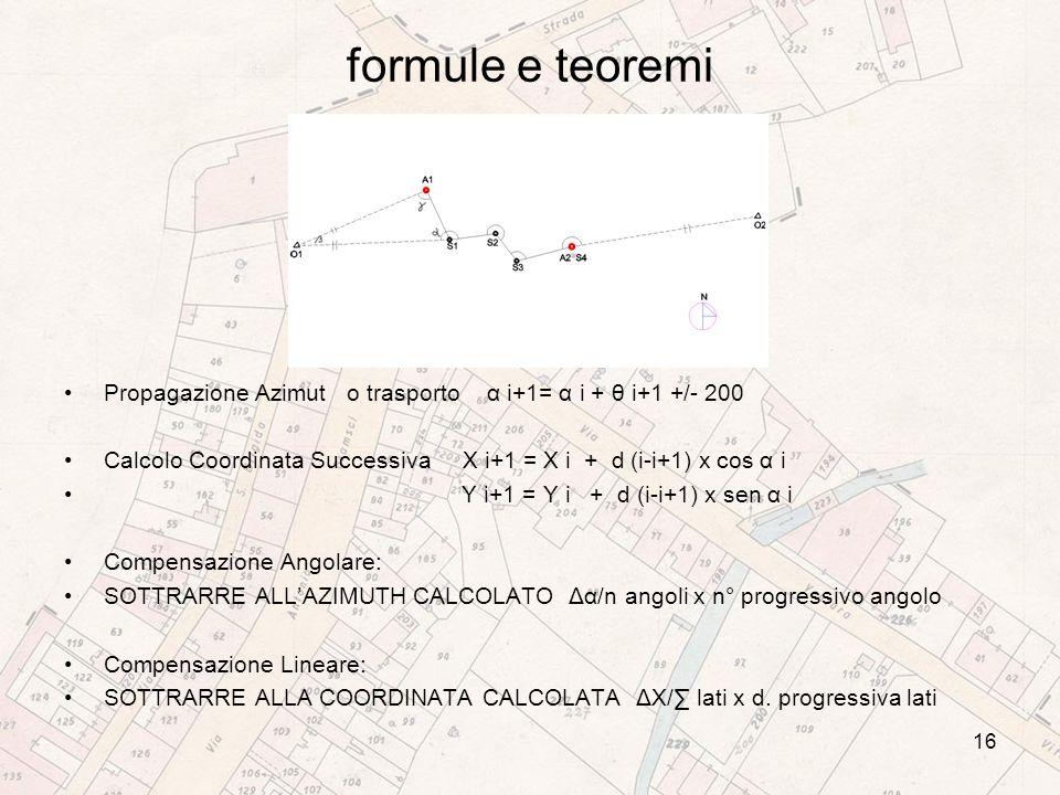 formule e teoremi Propagazione Azimut o trasporto α i+1= α i + θ i+1 +/- 200.