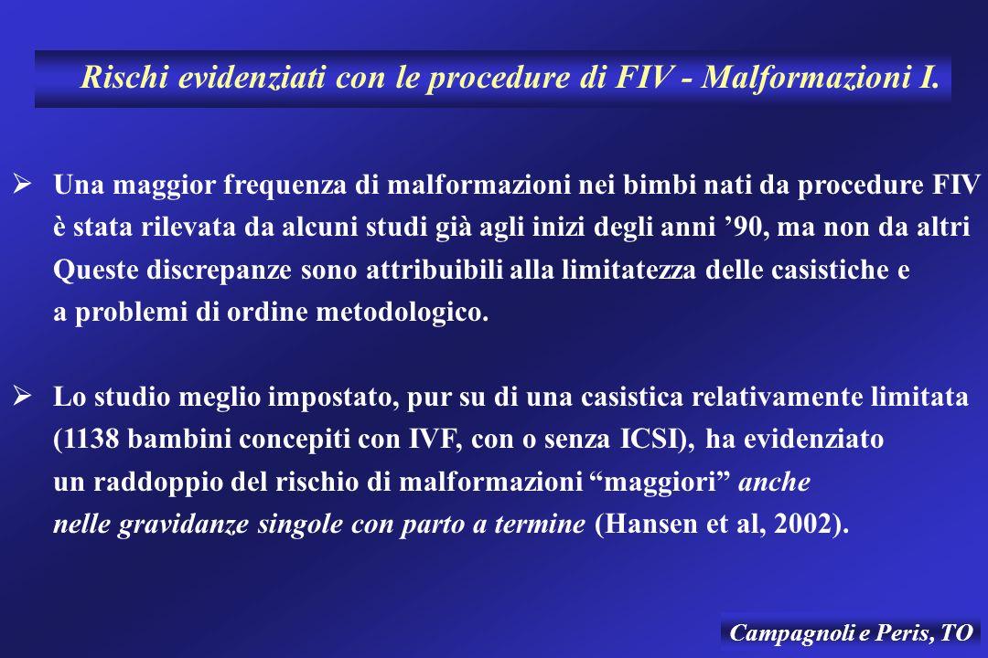Rischi evidenziati con le procedure di FIV - Malformazioni I.