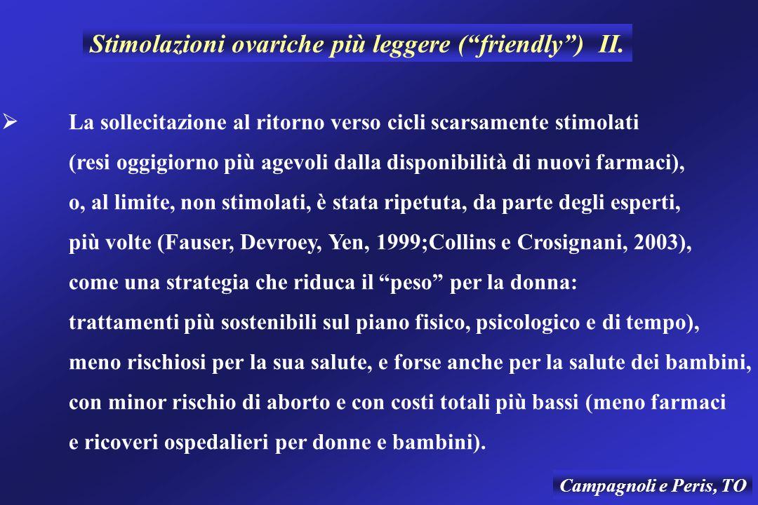Stimolazioni ovariche più leggere ( friendly ) II.