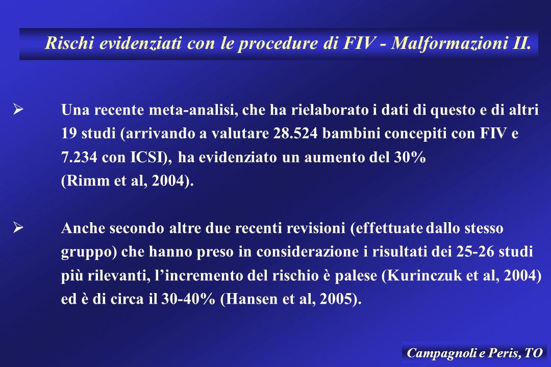 Rischi evidenziati con le procedure di FIV - Malformazioni II.