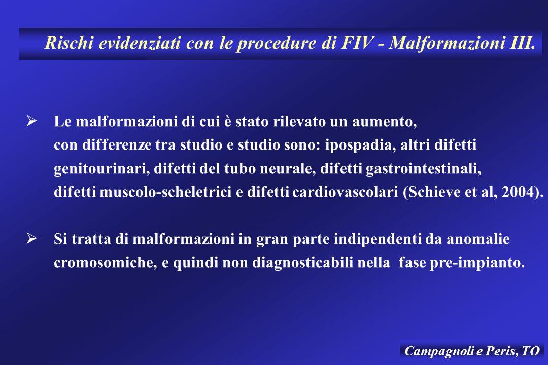Rischi evidenziati con le procedure di FIV - Malformazioni III.
