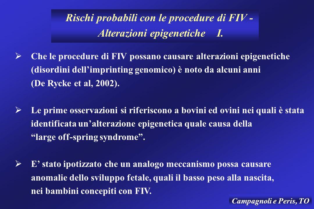 Rischi probabili con le procedure di FIV - Alterazioni epigenetiche I.
