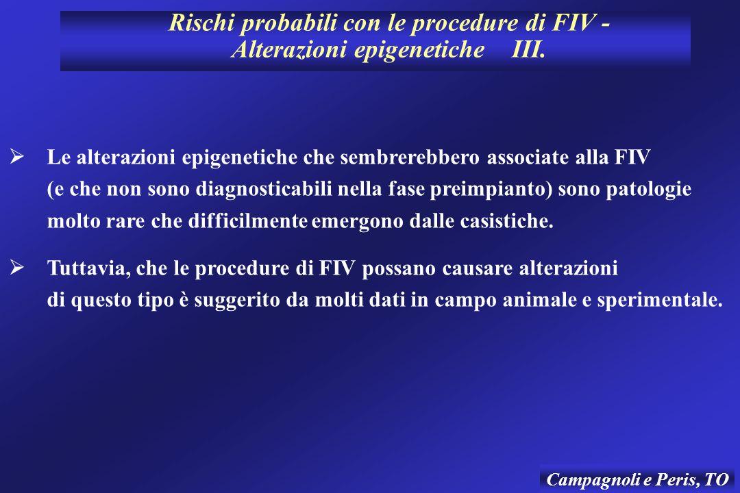 Rischi probabili con le procedure di FIV -