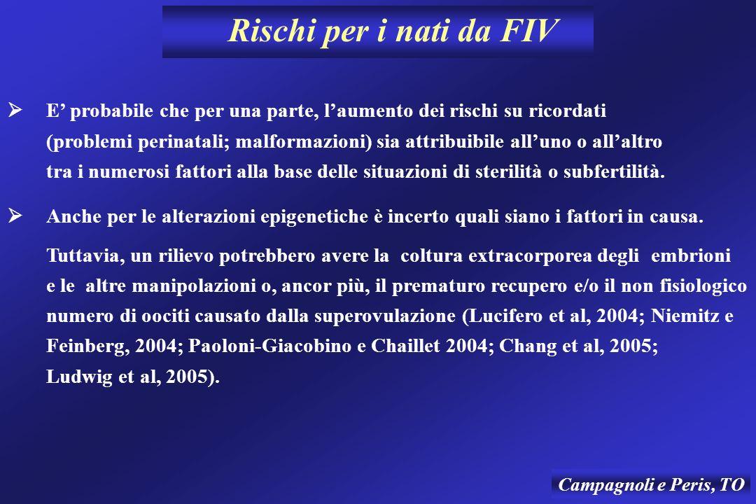 Rischi per i nati da FIV  E' probabile che per una parte, l'aumento dei rischi su ricordati.