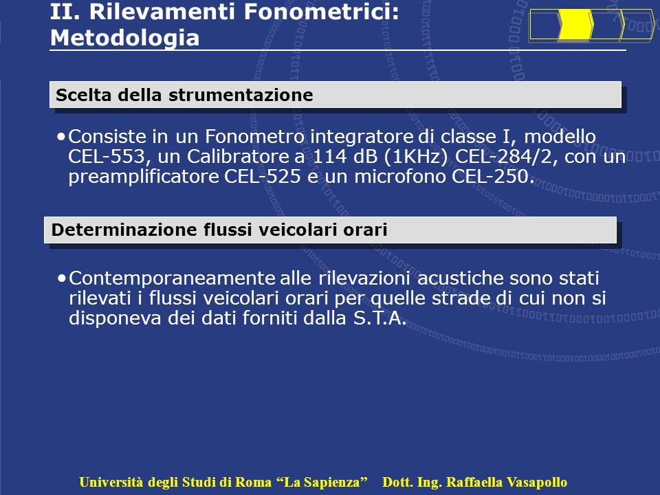 II. Rilevamenti Fonometrici: Metodologia