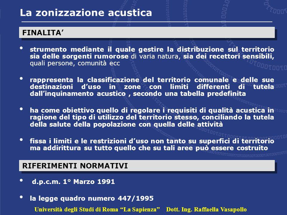 La zonizzazione acustica