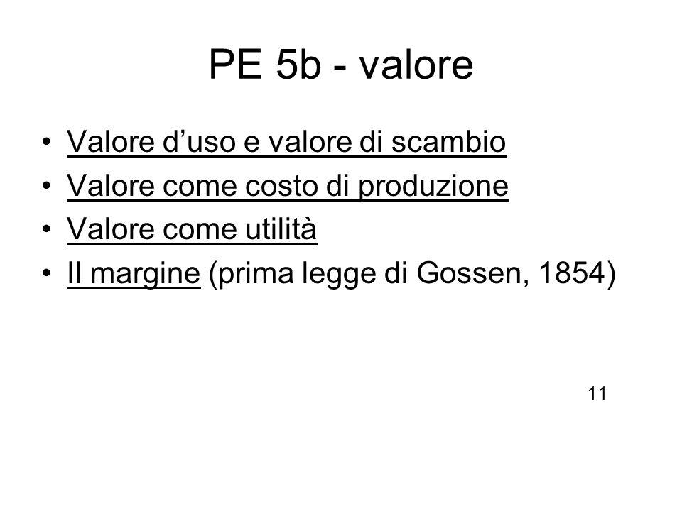 PE 5b - valore Valore d'uso e valore di scambio