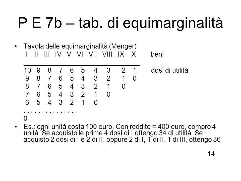 P E 7b – tab. di equimarginalità