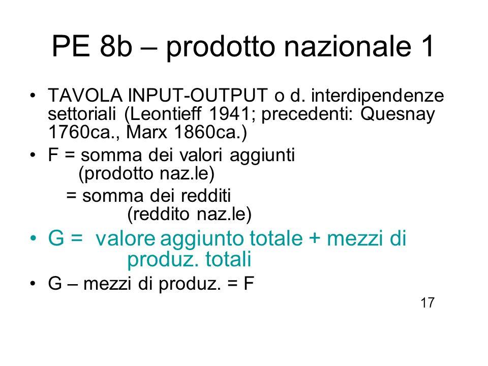 PE 8b – prodotto nazionale 1