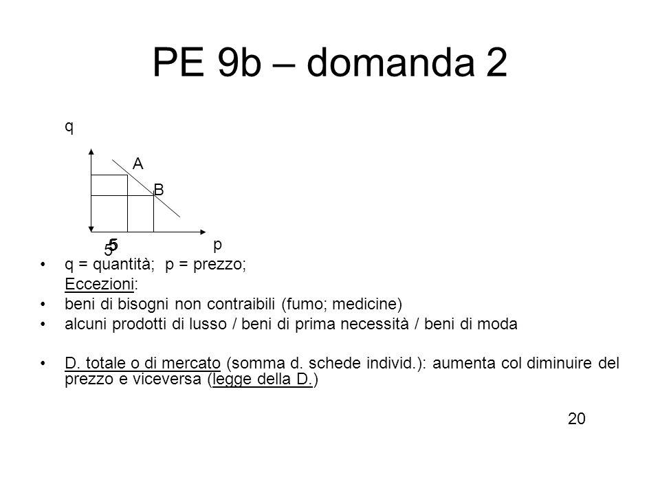 PE 9b – domanda 2 q p q = quantità; p = prezzo; Eccezioni: