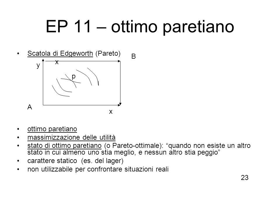 EP 11 – ottimo paretiano Scatola di Edgeworth (Pareto) B x y p
