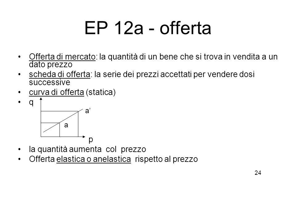 EP 12a - offerta Offerta di mercato: la quantità di un bene che si trova in vendita a un dato prezzo.